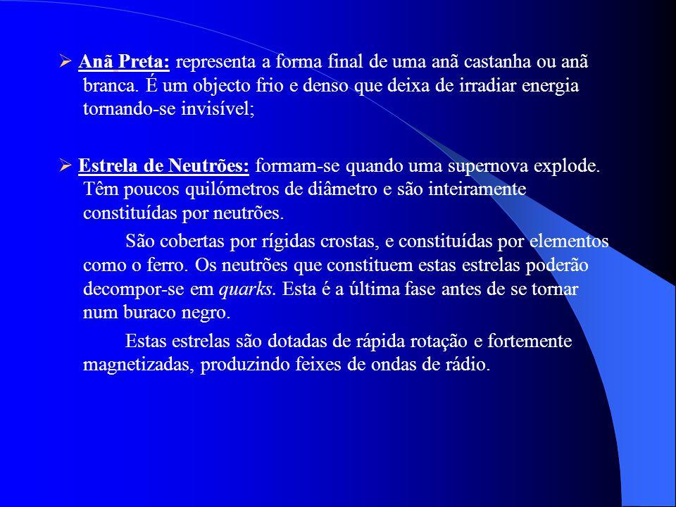  Anã Preta: representa a forma final de uma anã castanha ou anã branca. É um objecto frio e denso que deixa de irradiar energia tornando-se invisível;