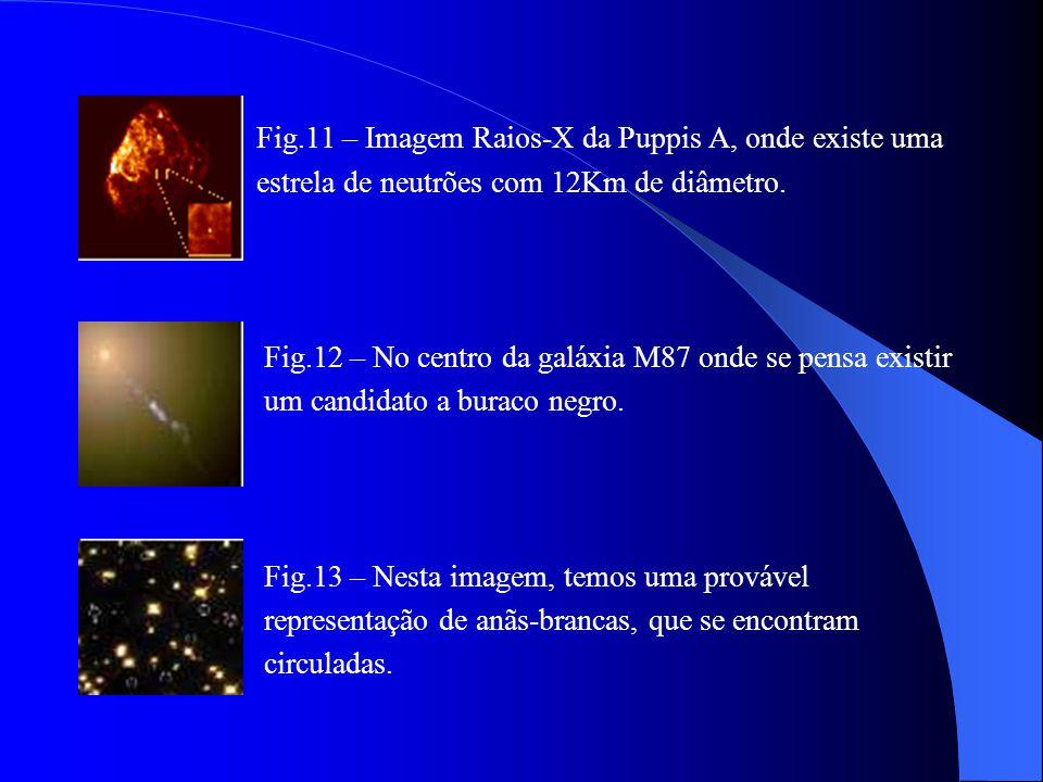 Fig.11 – Imagem Raios-X da Puppis A, onde existe uma