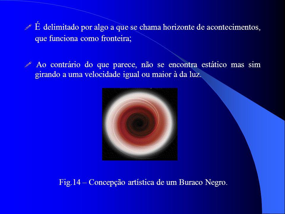 Fig.14 – Concepção artística de um Buraco Negro.