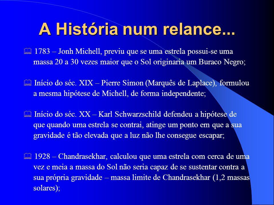 A História num relance...  1783 – Jonh Michell, previu que se uma estrela possui-se uma.