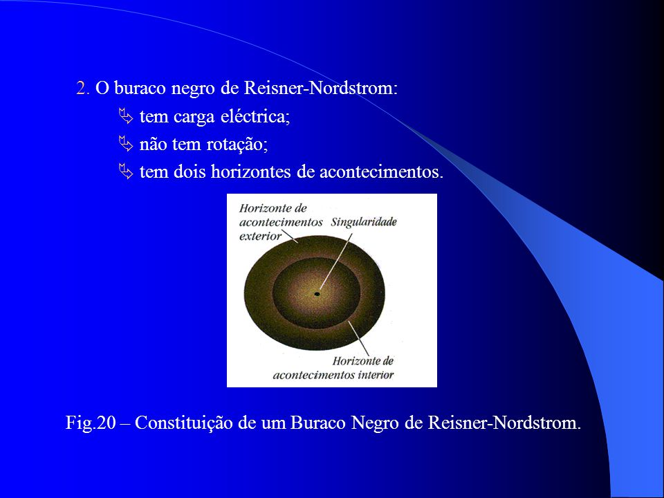2. O buraco negro de Reisner-Nordstrom: