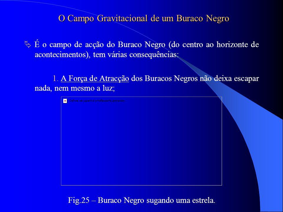 O Campo Gravitacional de um Buraco Negro