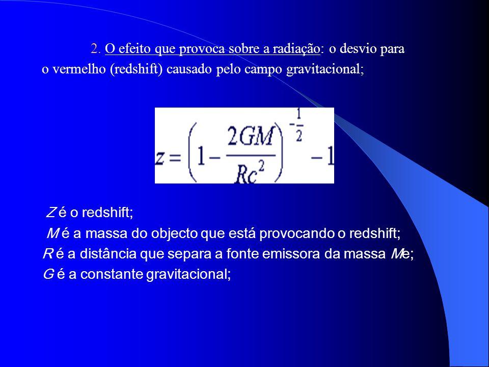 2. O efeito que provoca sobre a radiação: o desvio para