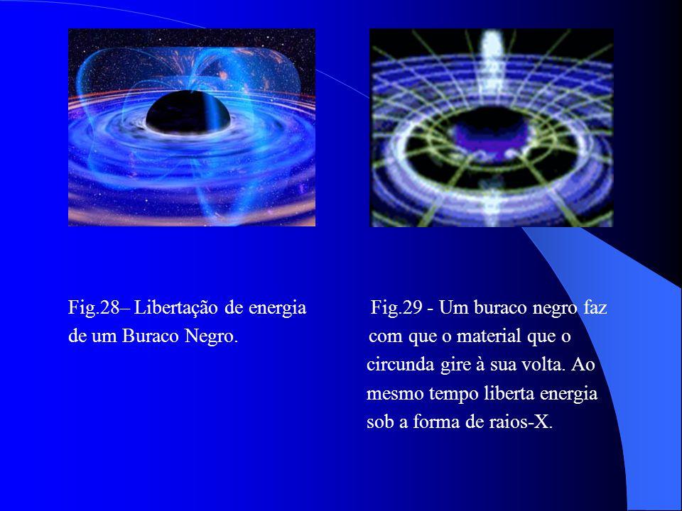 Fig.28– Libertação de energia Fig.29 - Um buraco negro faz