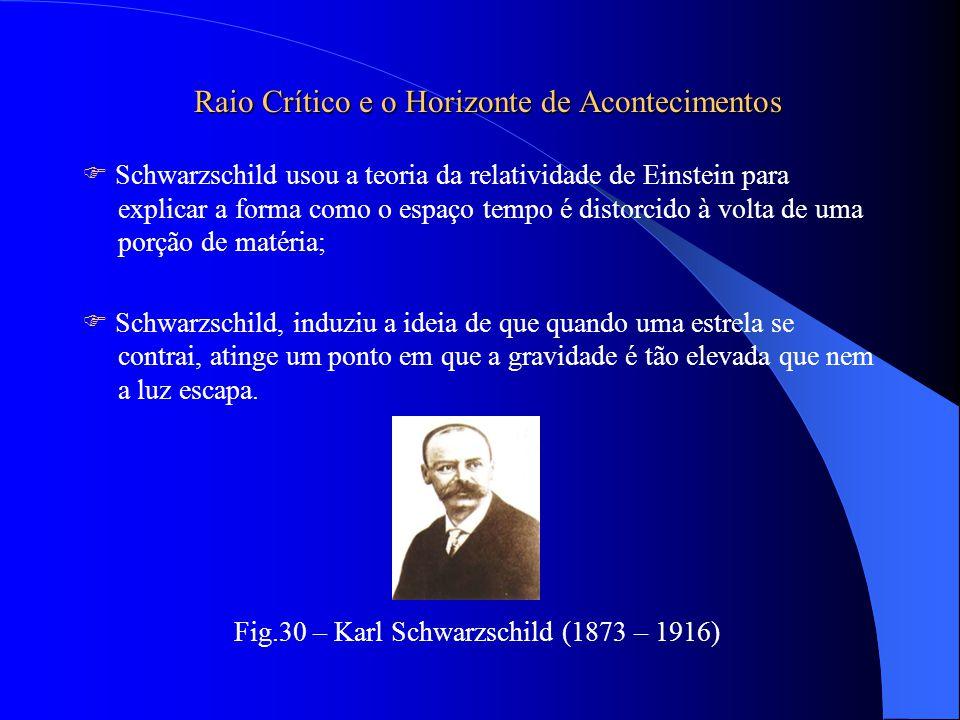 Raio Crítico e o Horizonte de Acontecimentos