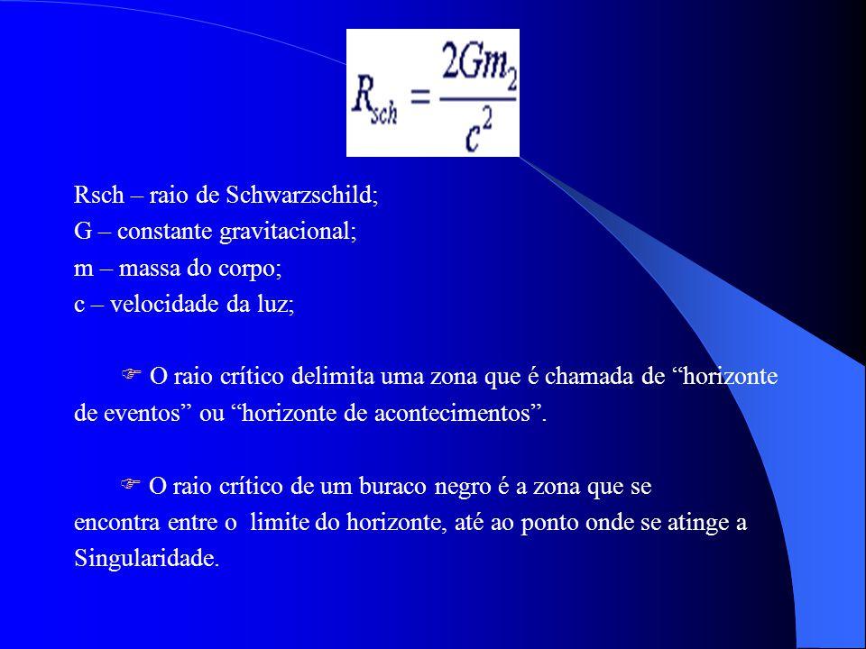 Rsch – raio de Schwarzschild;