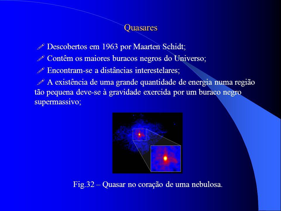 Quasares  Descobertos em 1963 por Maarten Schidt;