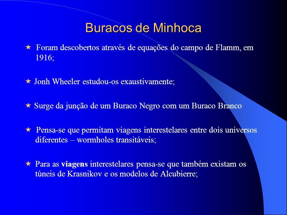 Buracos de Minhoca  Foram descobertos através de equações do campo de Flamm, em 1916;  Jonh Wheeler estudou-os exaustivamente;