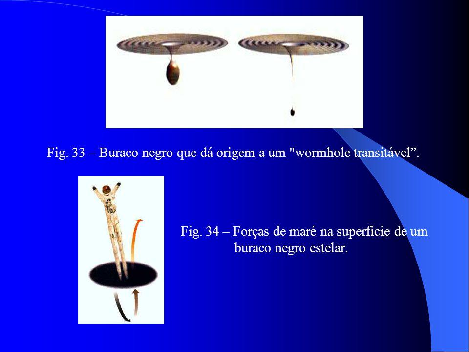 Fig. 33 – Buraco negro que dá origem a um wormhole transitável .