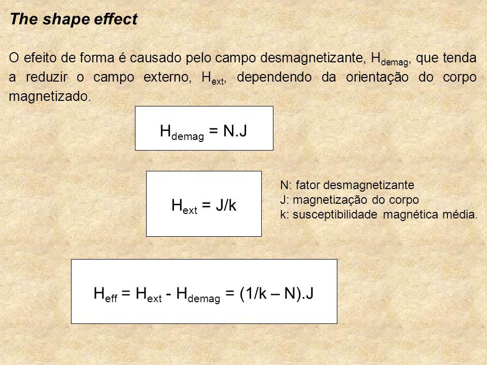 Heff = Hext - Hdemag = (1/k – N).J