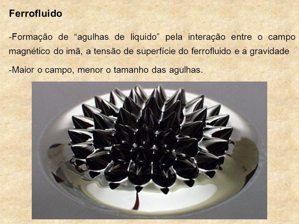 Ferrofluido Formação de agulhas de liquido pela interação entre o campo magnético do imã, a tensão de superfície do ferrofluido e a gravidade.