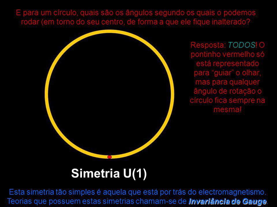 E para um círculo, quais são os ângulos segundo os quais o podemos rodar (em torno do seu centro, de forma a que ele fique inalterado