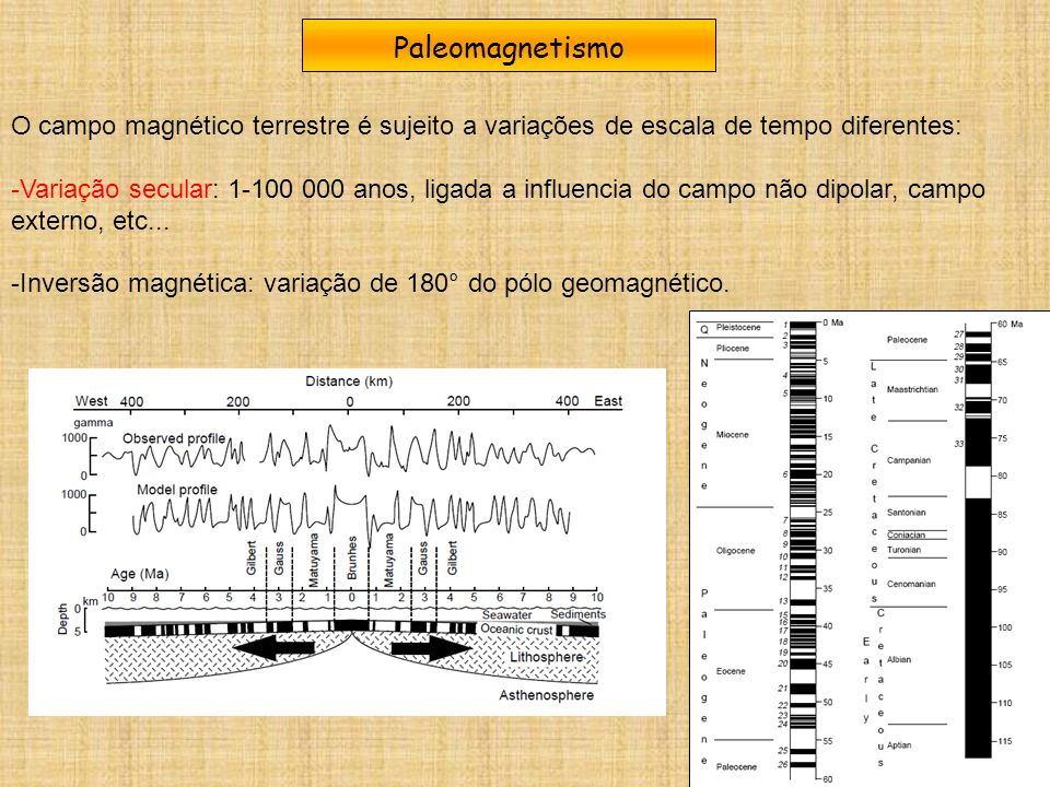 Paleomagnetismo O campo magnético terrestre é sujeito a variações de escala de tempo diferentes: