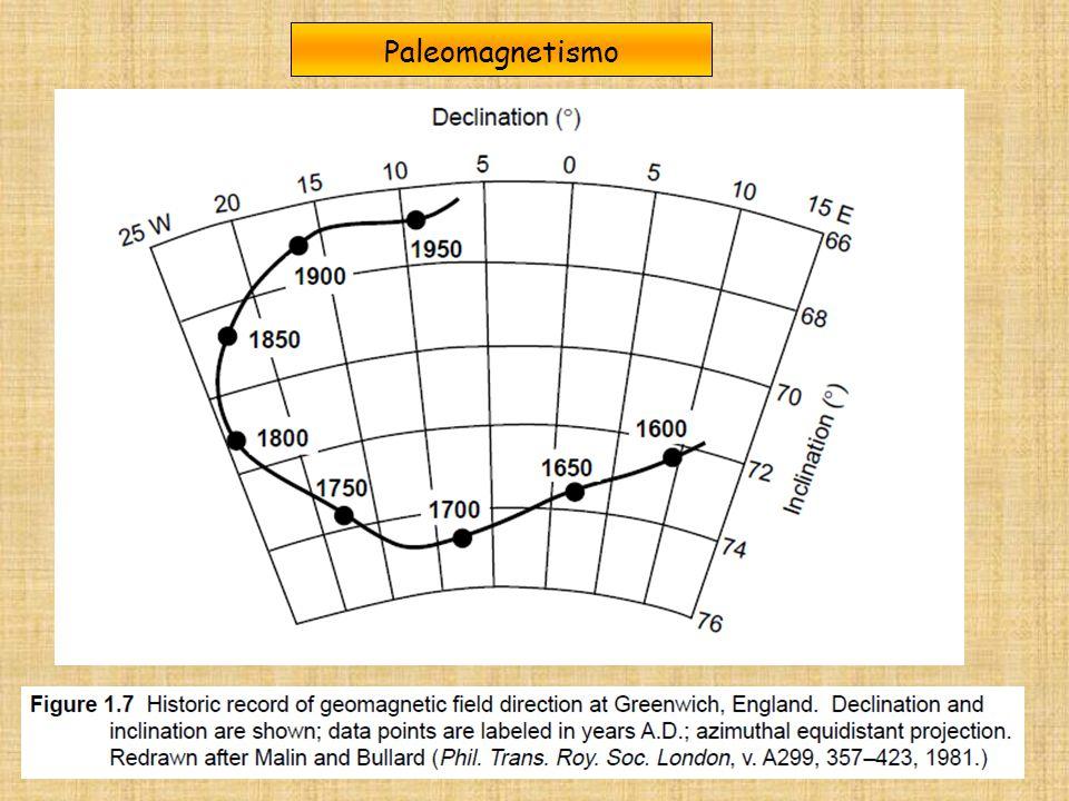 Paleomagnetismo