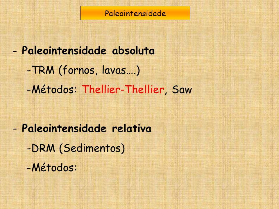 Paleointensidade absoluta TRM (fornos, lavas….)