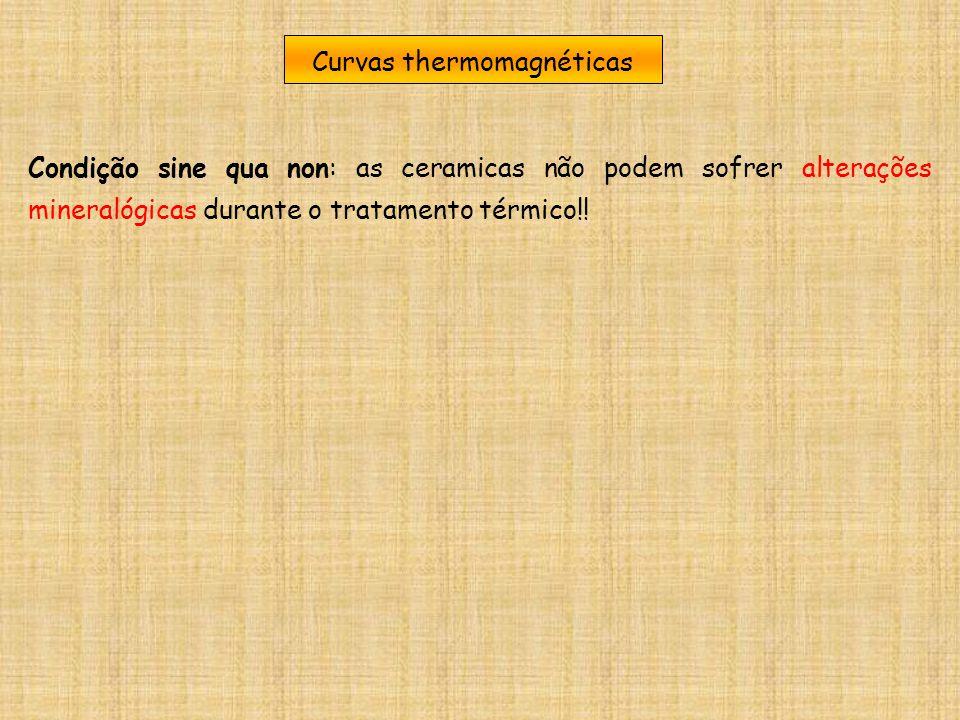 Curvas thermomagnéticas