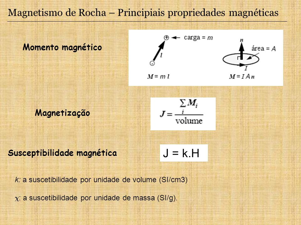 Susceptibilidade magnética