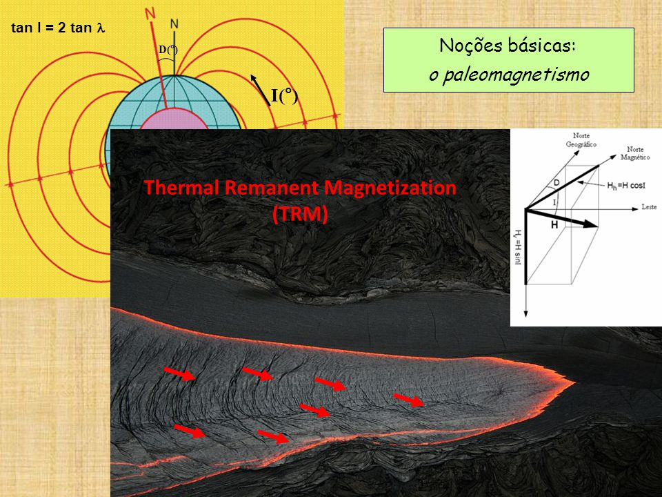 Thermal Remanent Magnetization