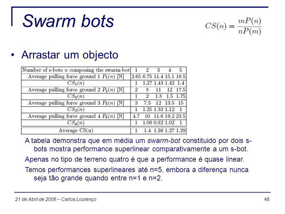 Swarm bots Arrastar um objecto