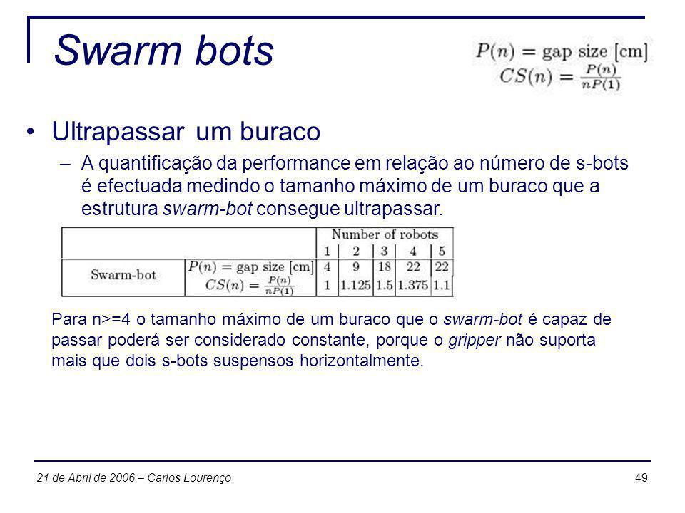 Swarm bots Ultrapassar um buraco