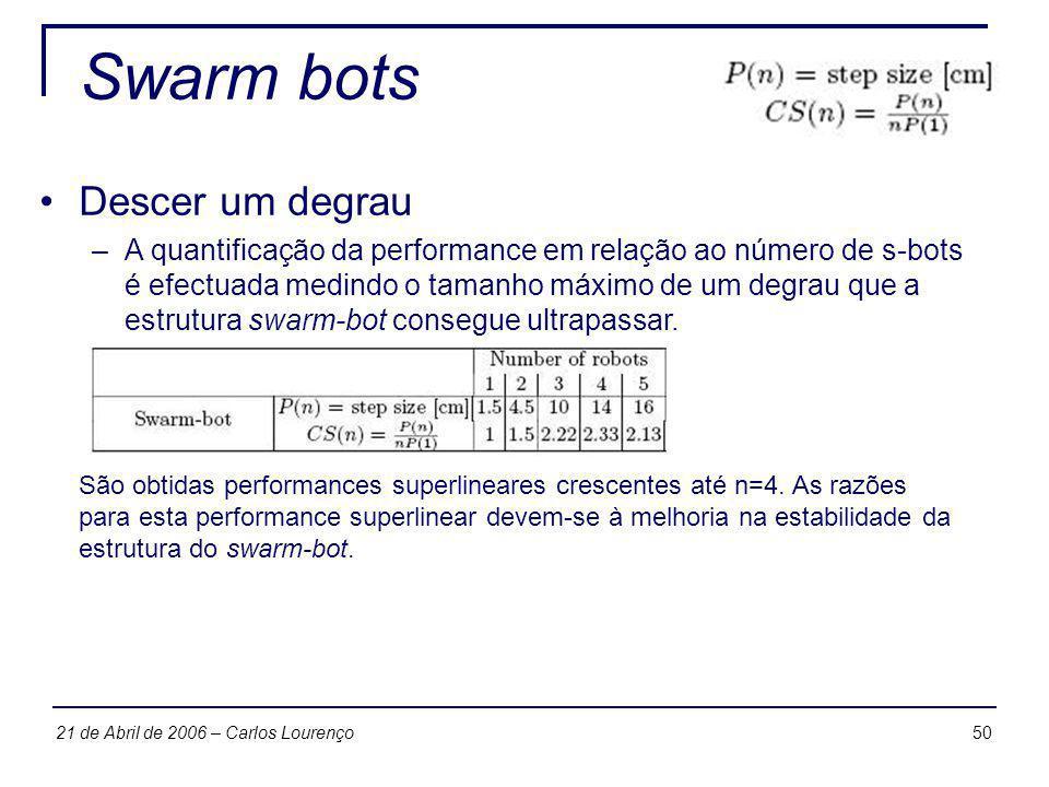 Swarm bots Descer um degrau