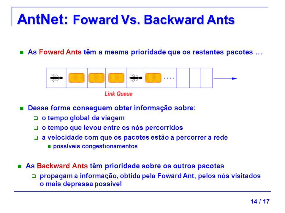 AntNet: Foward Vs. Backward Ants