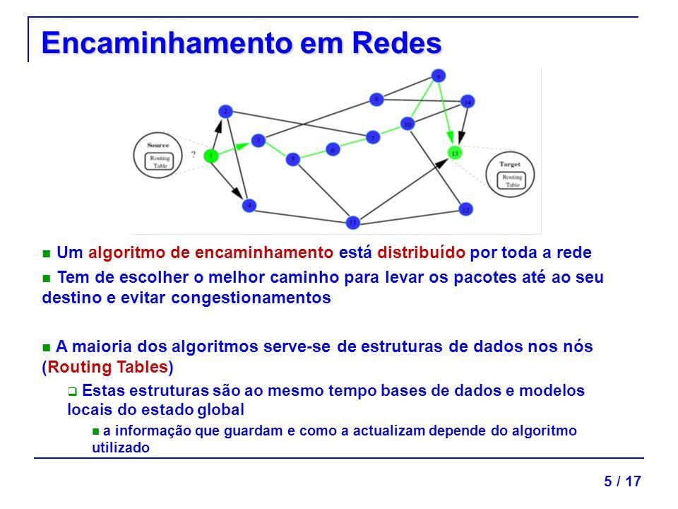 Encaminhamento em Redes