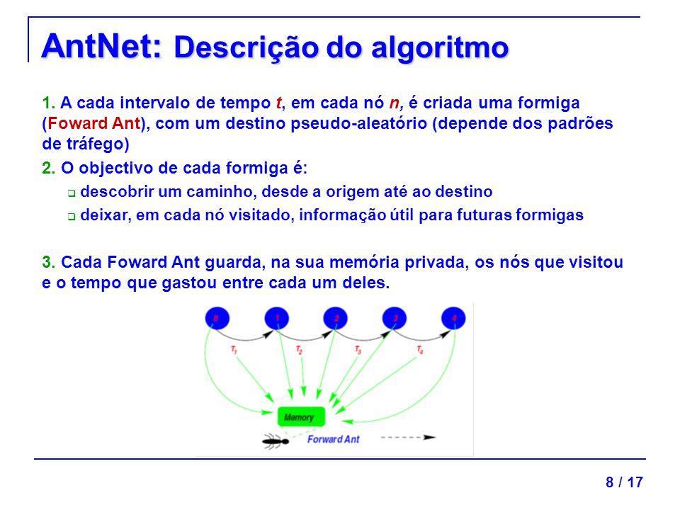 AntNet: Descrição do algoritmo
