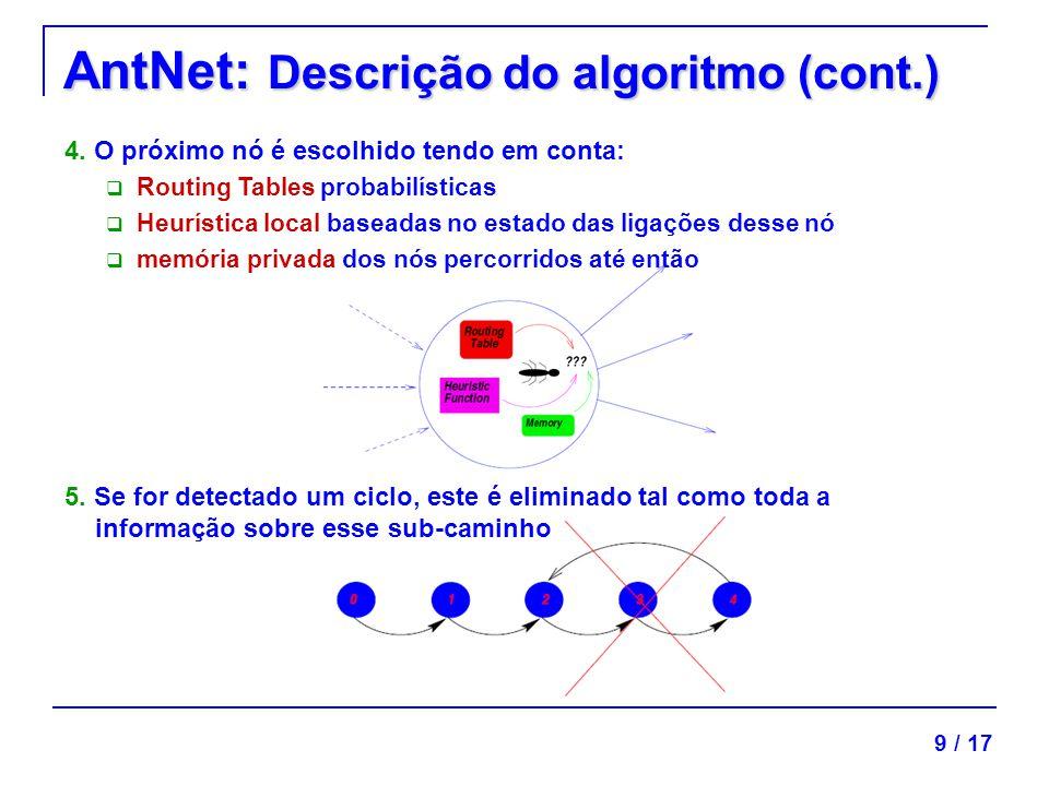 AntNet: Descrição do algoritmo (cont.)