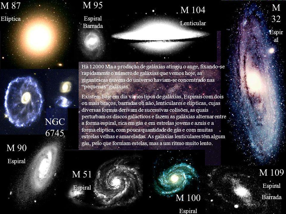 M 87 Elíptica. M 95. Espiral Barrada. M 32. Espiral. M 104. Lenticular.