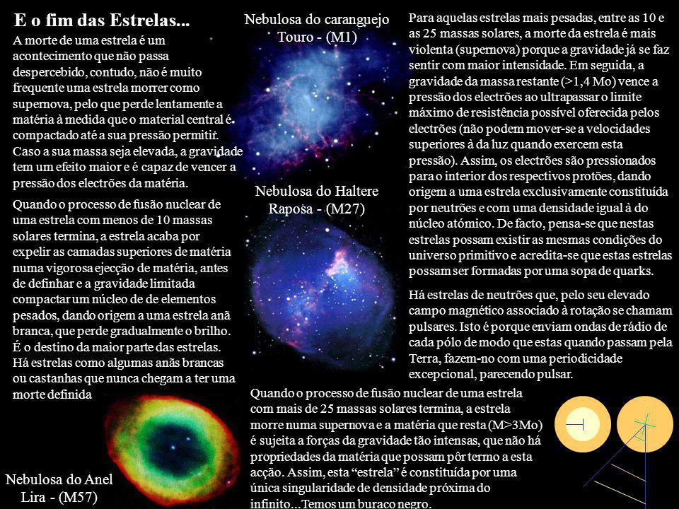 E o fim das Estrelas... Nebulosa do caranguejo Touro - (M1)