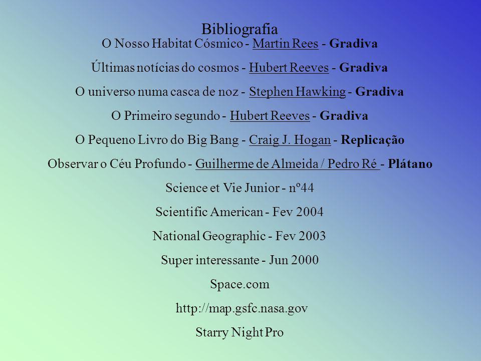 Bibliografia O Nosso Habitat Cósmico - Martin Rees - Gradiva