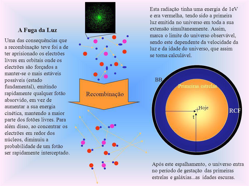 A Fuga da Luz Recombinação RCF t