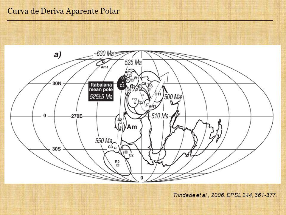 Curva de Deriva Aparente Polar