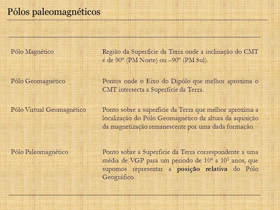 Pólos paleomagnéticos