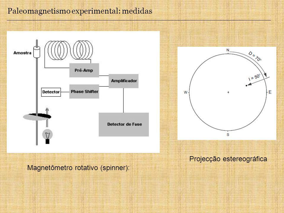 Paleomagnetismo experimental: medidas