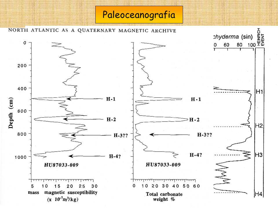 Paleoceanografia