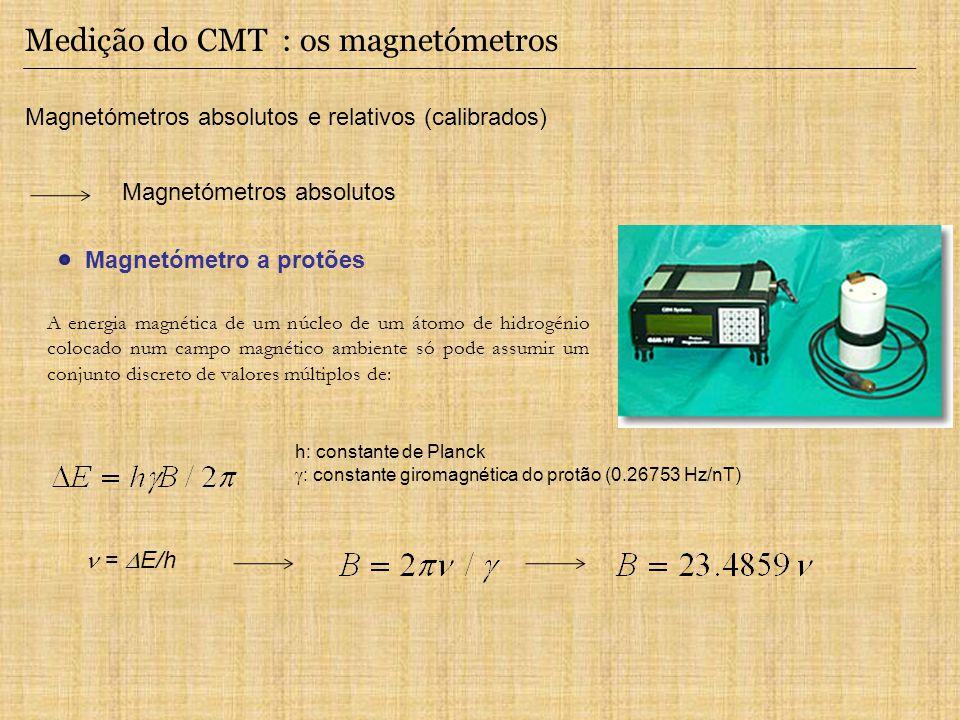 Medição do CMT : os magnetómetros