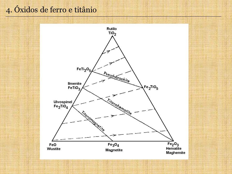 4. Óxidos de ferro e titânio