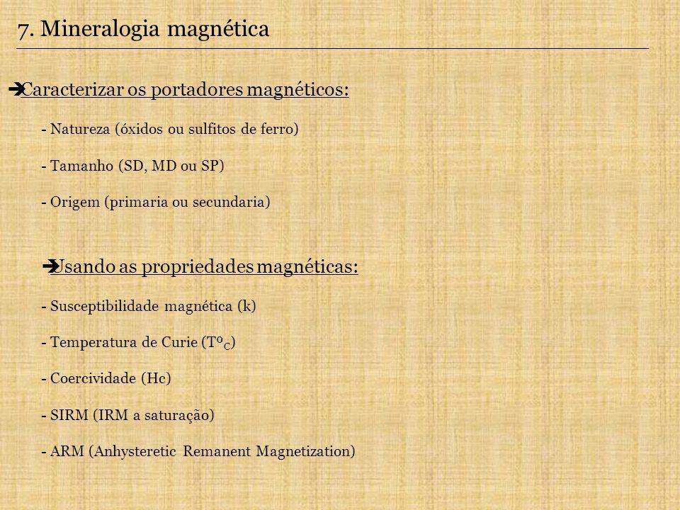 7. Mineralogia magnética