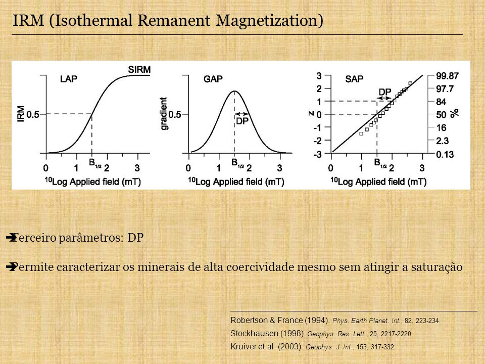 IRM (Isothermal Remanent Magnetization)