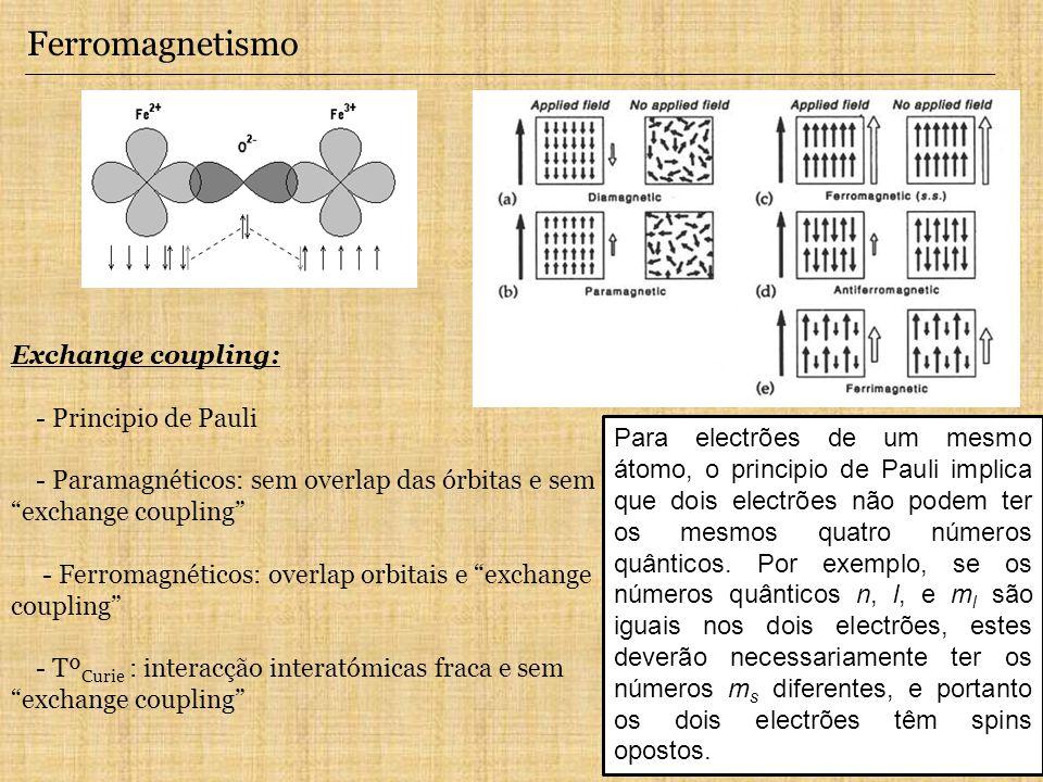 Ferromagnetismo Exchange coupling: - Principio de Pauli