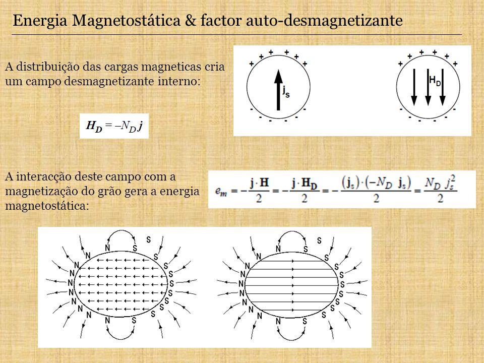 Energia Magnetostática & factor auto-desmagnetizante