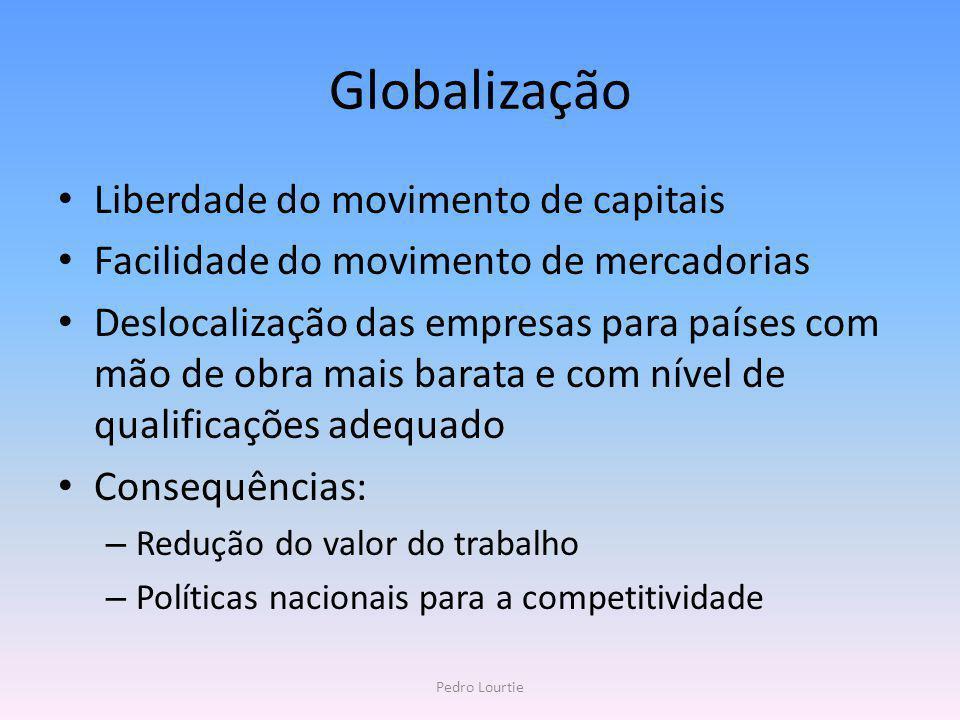 Globalização Liberdade do movimento de capitais