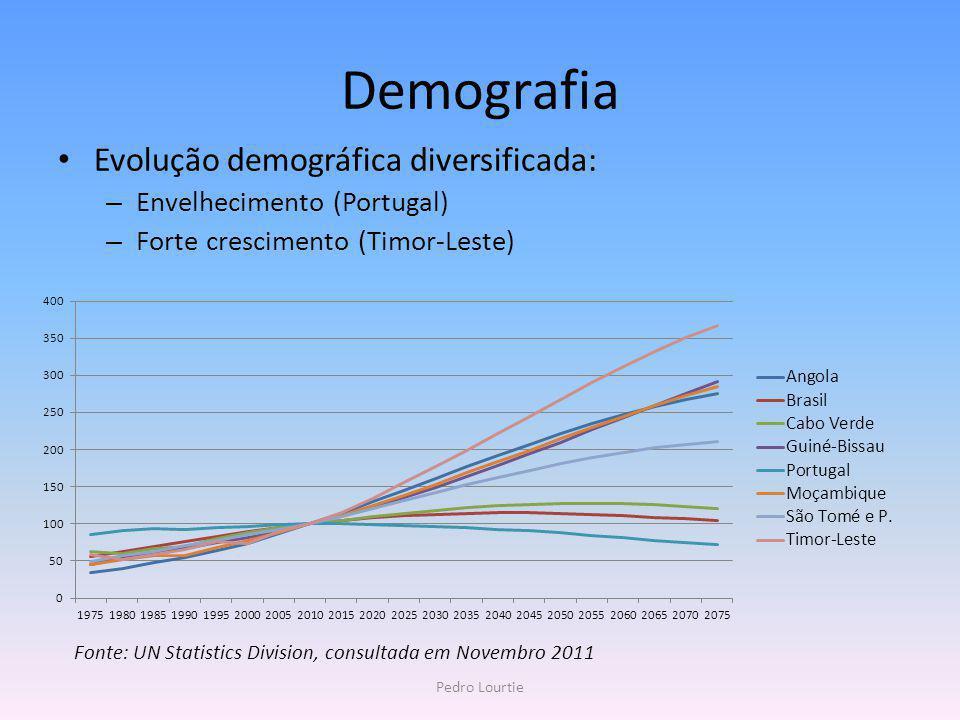 Demografia Evolução demográfica diversificada: