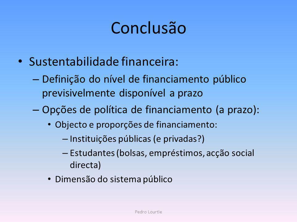 Conclusão Sustentabilidade financeira: