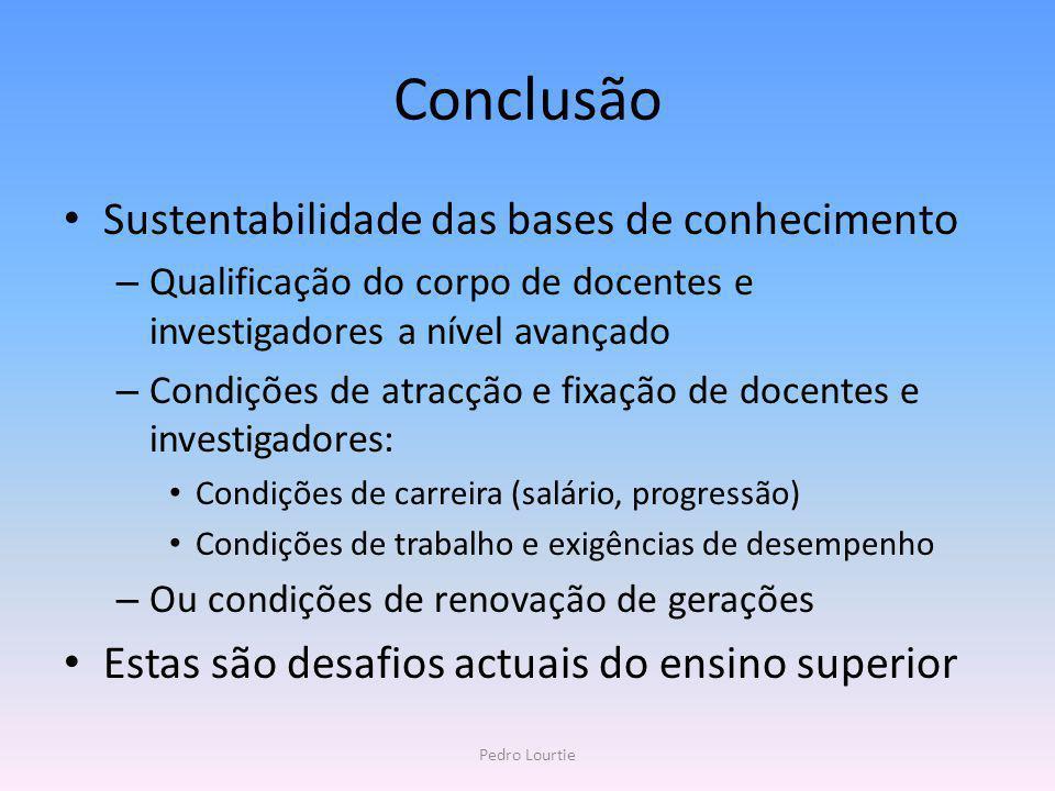 Conclusão Sustentabilidade das bases de conhecimento