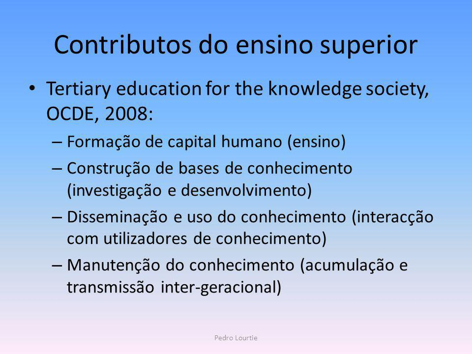 Contributos do ensino superior