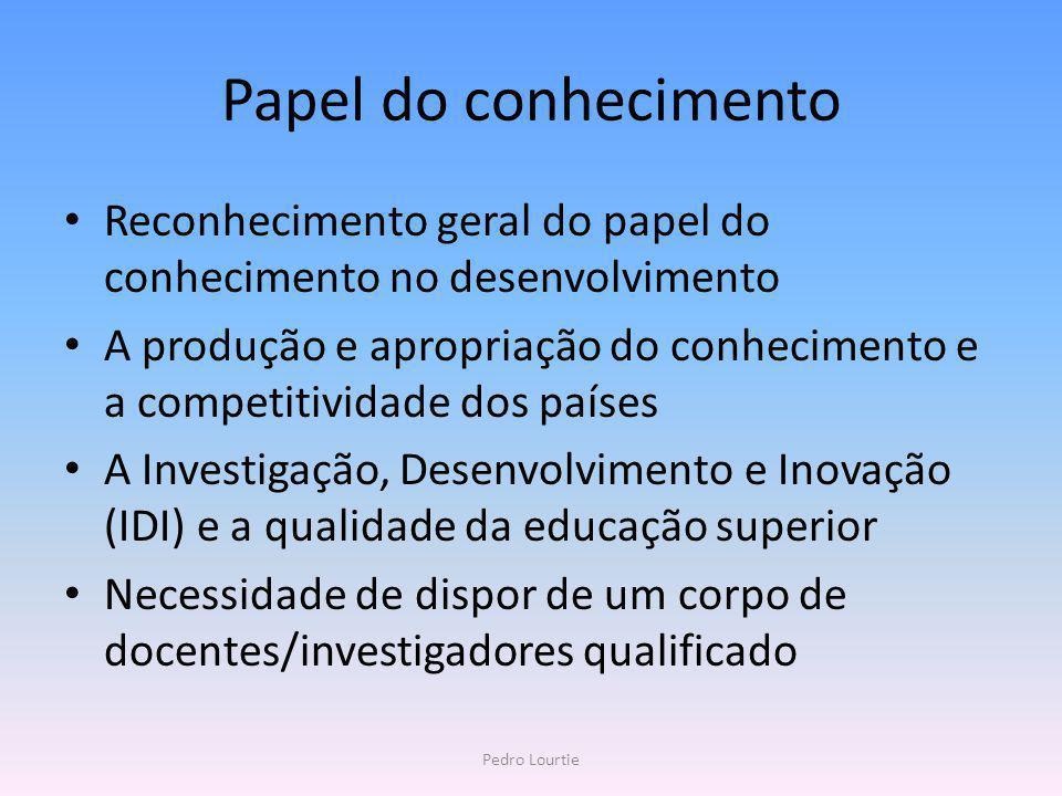 Papel do conhecimento Reconhecimento geral do papel do conhecimento no desenvolvimento.