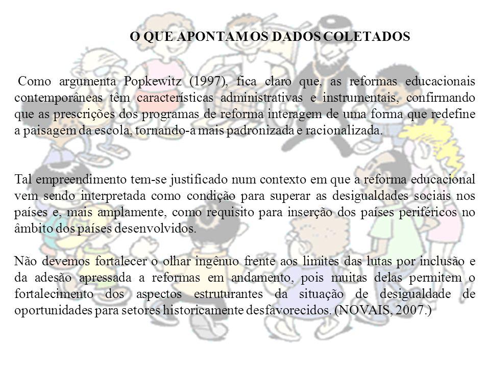 O QUE APONTAM OS DADOS COLETADOS